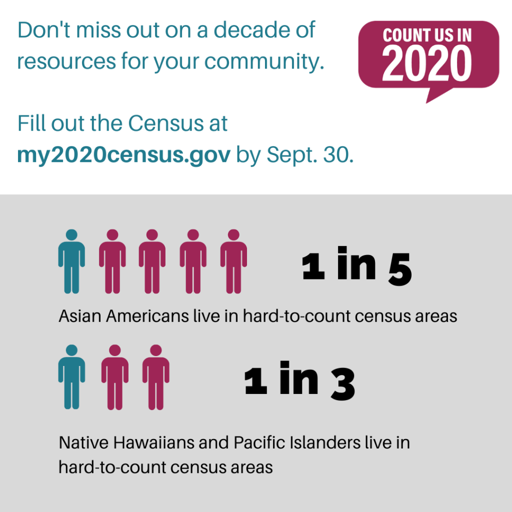 census AAHPI